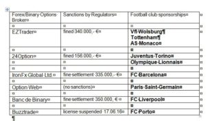 FootballClubs